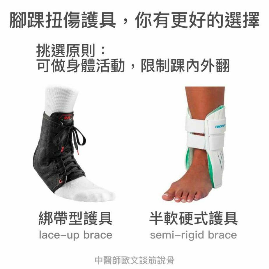 綁帶式與半軟硬式護具讓受傷腳踝可做身體活動,同時也能限制內外翻,使用4-6周,是扭傷病人更好的護具選擇。