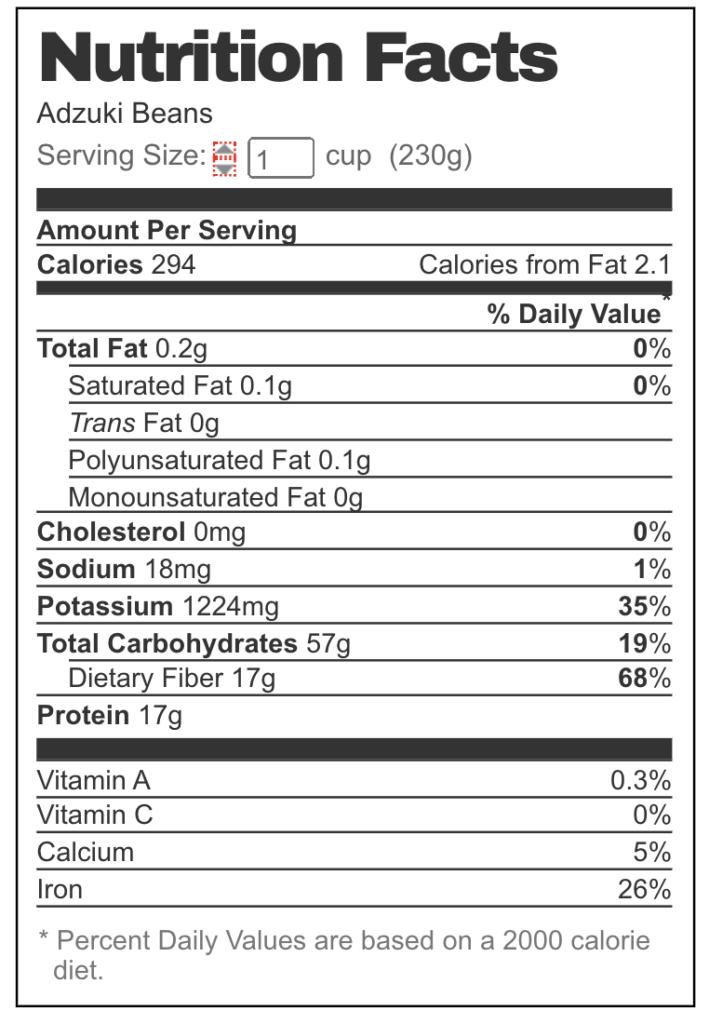 Nutrition Facts adzuki beans